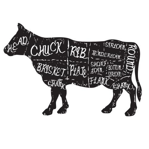 Drager Farms Beef Share