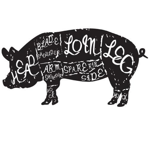 Drager Farms Pork Share